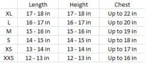 Measurements In